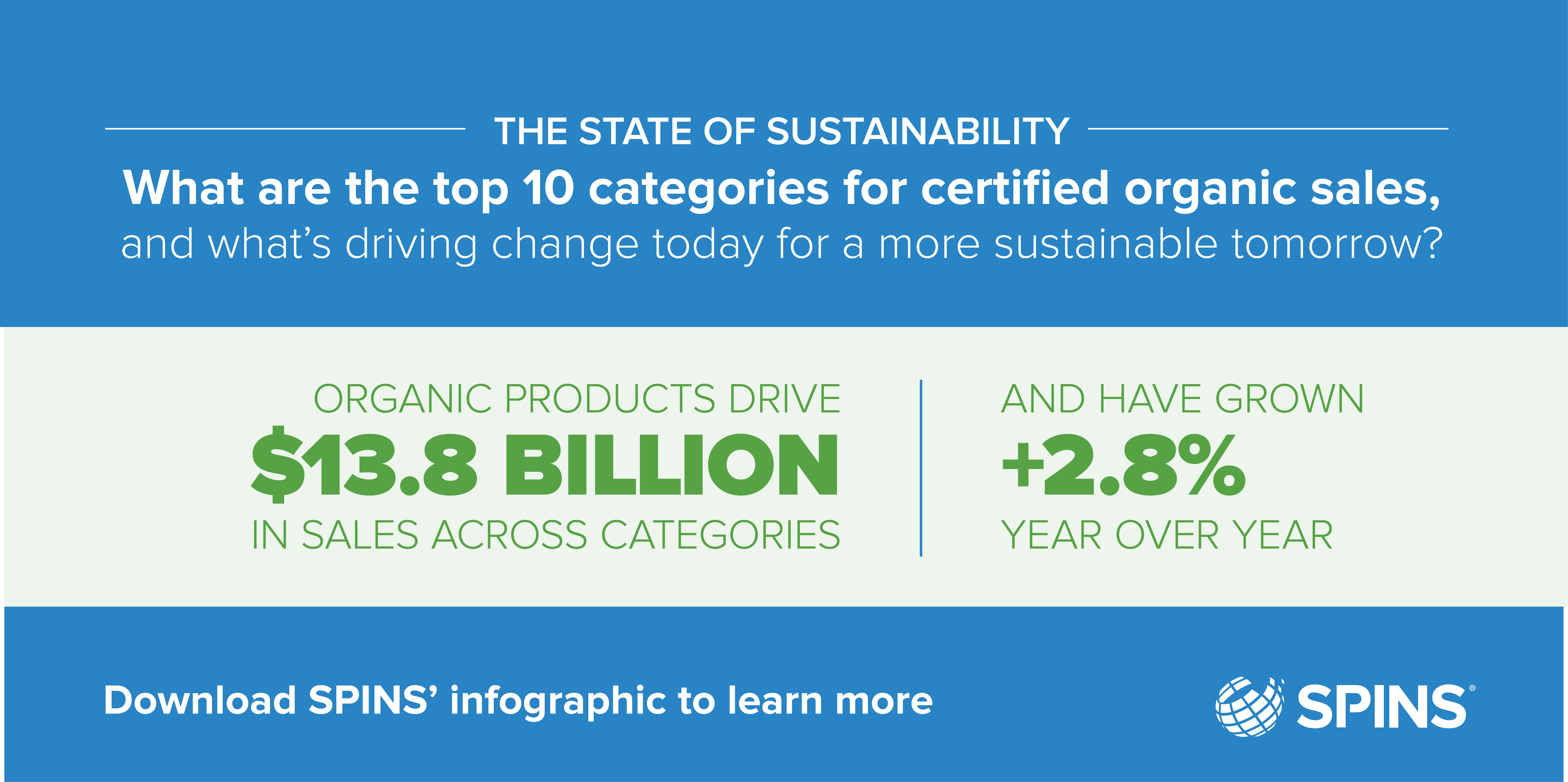 The state of sustainability infographic teaser image