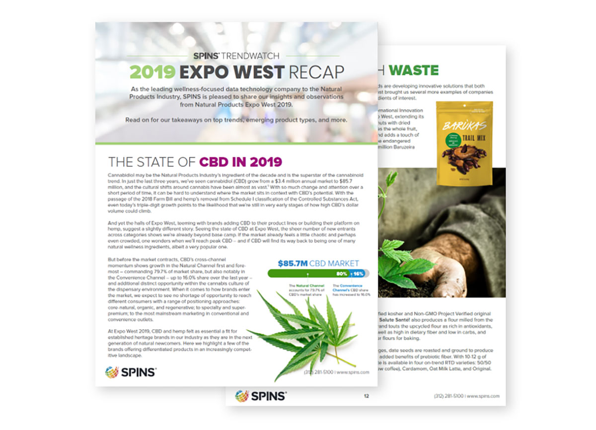 Expo West Recap