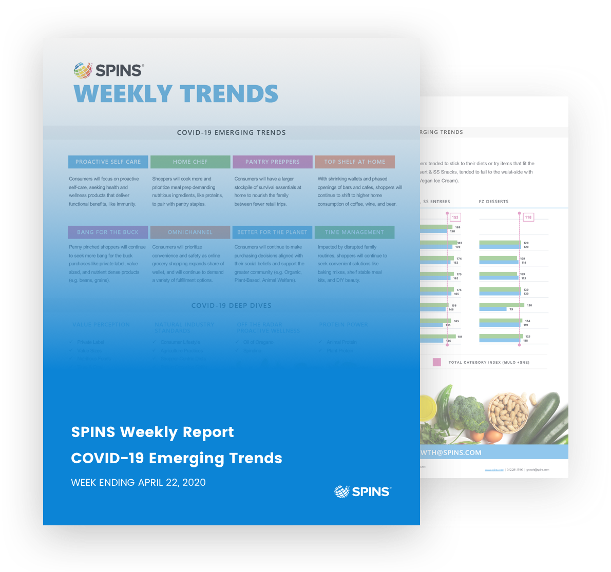 Weekly Trends report cover